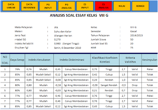 Analisis Soal Pilihan Ganda 50 dan Essay 20 Download