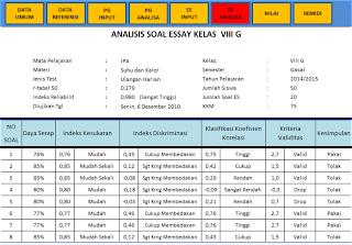 Analisis Soal Pilihan Ganda 50 dan Essay 20 Download