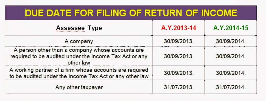 tax return form irs form 2290 due dates for the tax year 2012 2013 irs ...