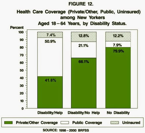 Health Care Costs: It's Not About Expanding Coverage, It's About ...