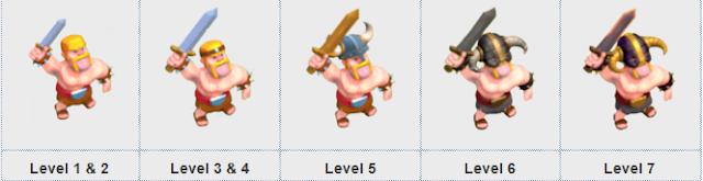 perbedaan-upgrade-barbarian