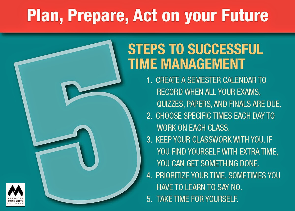 Rio salado college rionews 5 successful time management tips - Five easy cleaning tips get some time for yourself ...
