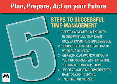 5 Steps to Successful Time Management 1. Create a semester calendar to record when all of your exams, quizzes, papers and finals are due. 2. Choose specific times each day to work on each class. 3.Keep your classwork with you.  If you find yourself with extra time, you can get something done.  4. Prioritize your time.  Sometimes you have to learn to say no. 5. Take time for yourself.