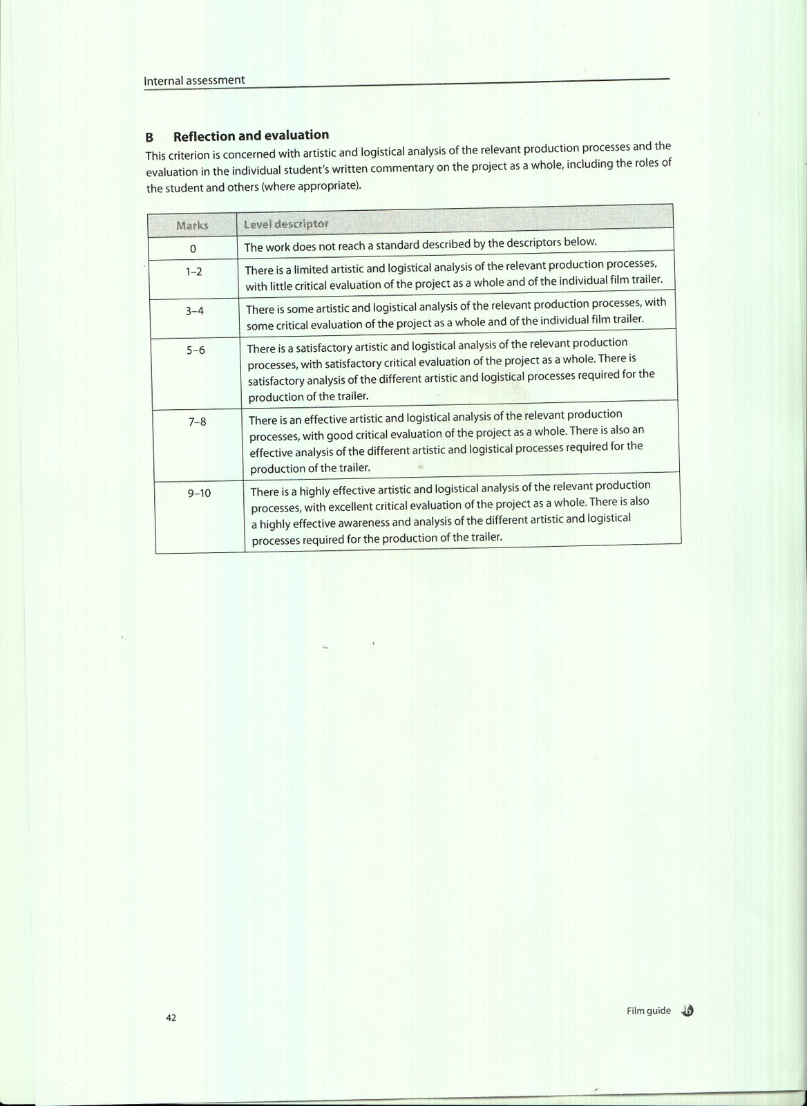 Economic dissertation examples