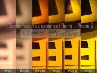 Comparacion de camaras de los iPhone