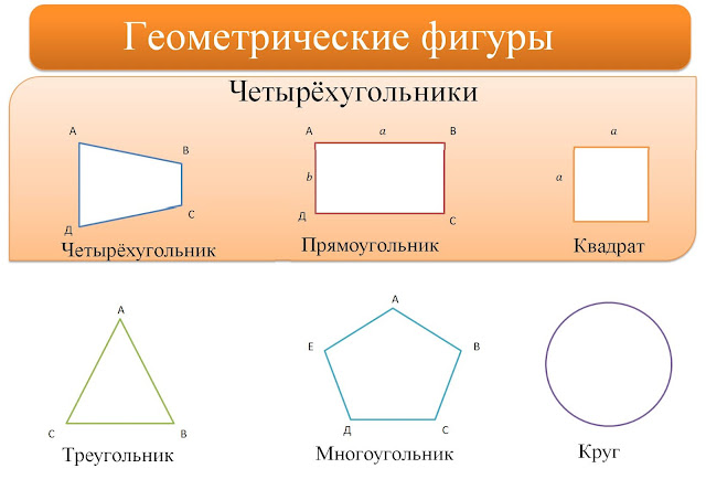 Геометрические фигуры. Наглядное пособие по математике.