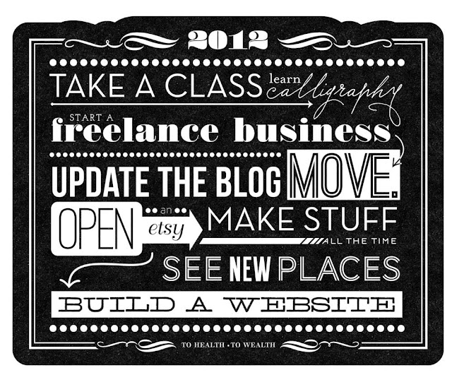 yearly goals, 2012 goals, 2012, typography, design, 2012 typography goals, new years resolution, resolution