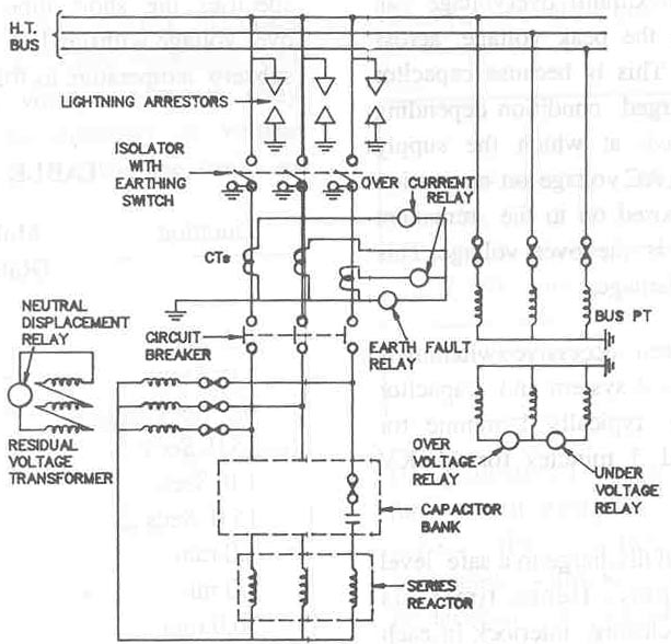 protection of transformer  motor  generator  line  busbar