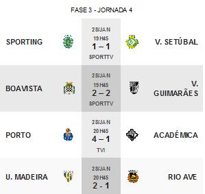 Taça da Liga - Fase de Grupos 4ºJornada