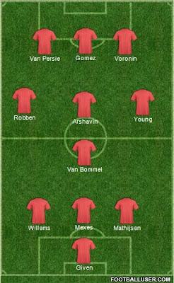 joueurs flop euro 2012