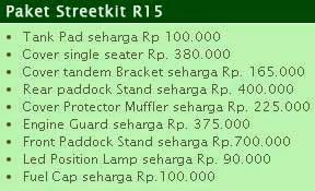 Paket street kit Yamaha R15