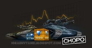 танки по новому