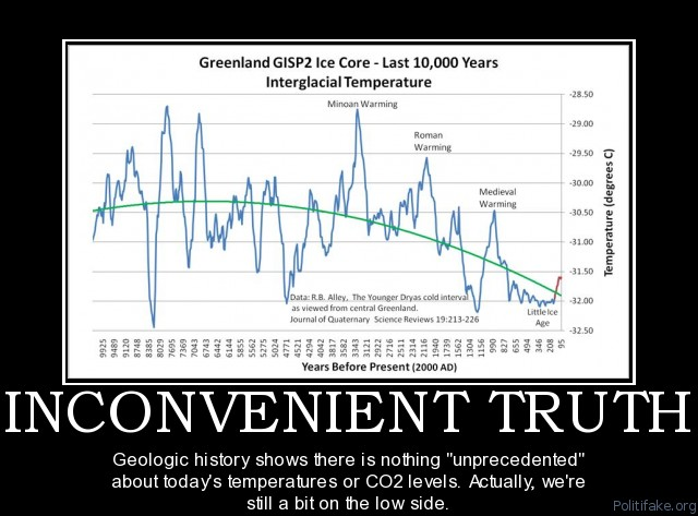 global warming inconvenient truth essay
