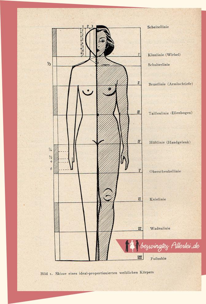 Zuschneidekunst nach dem Einheitssystem - Damenschneiderei