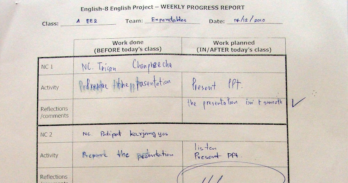 Project Work in English Language Teaching Progress Report PR – Project Progress Report