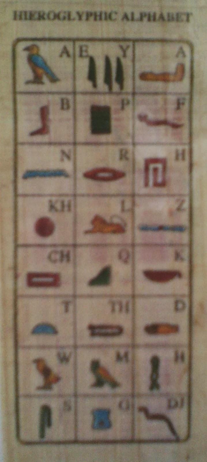 алфавит иероглифов