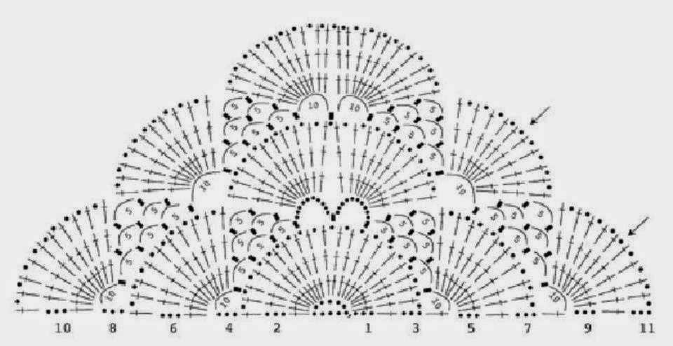 Вязание бесплатные схемы - вязаные палантины, шали и пончо. Ананасная шаль крючком - схема Мои Петельки
