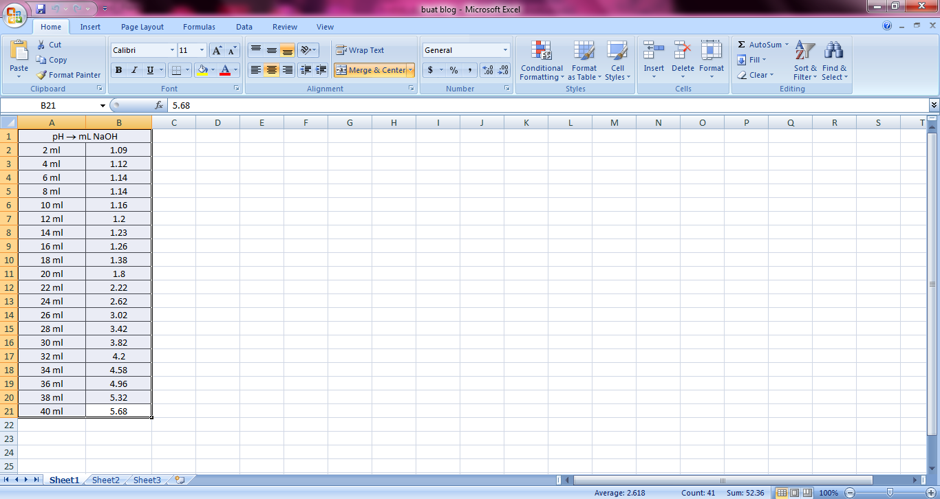 My Life Is My Choice Microsoft Excel Cara Mempercantik Tabel Dan Grafik