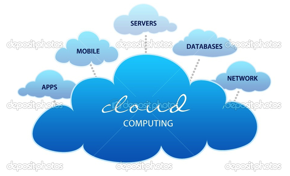 cloud computing and the future essay View essay - final essay inf103 from inf 103 at ashford university running head: the future of cloud computing the future of.