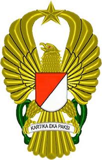 Seleksi Penerimaan Taruna Akademi Militer TNI AD TA 2012