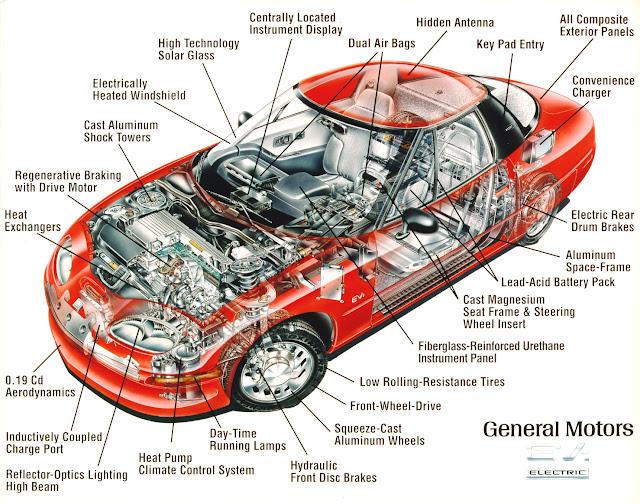 car parts,car assamble parts,basic car parts,car engine parts, car ...