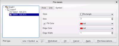 Rys 3. Opcje wizualizacji serii danych.