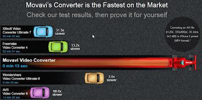 Download Movavi Video Converter v15.2.2 [Portable Cracked]