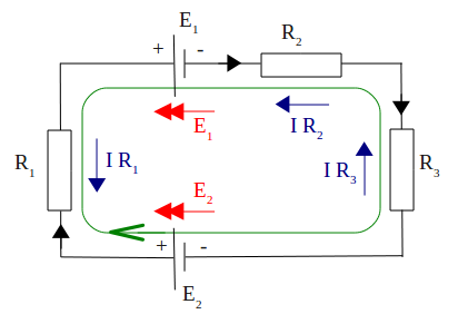 arah-aliran-prosedur-kvl