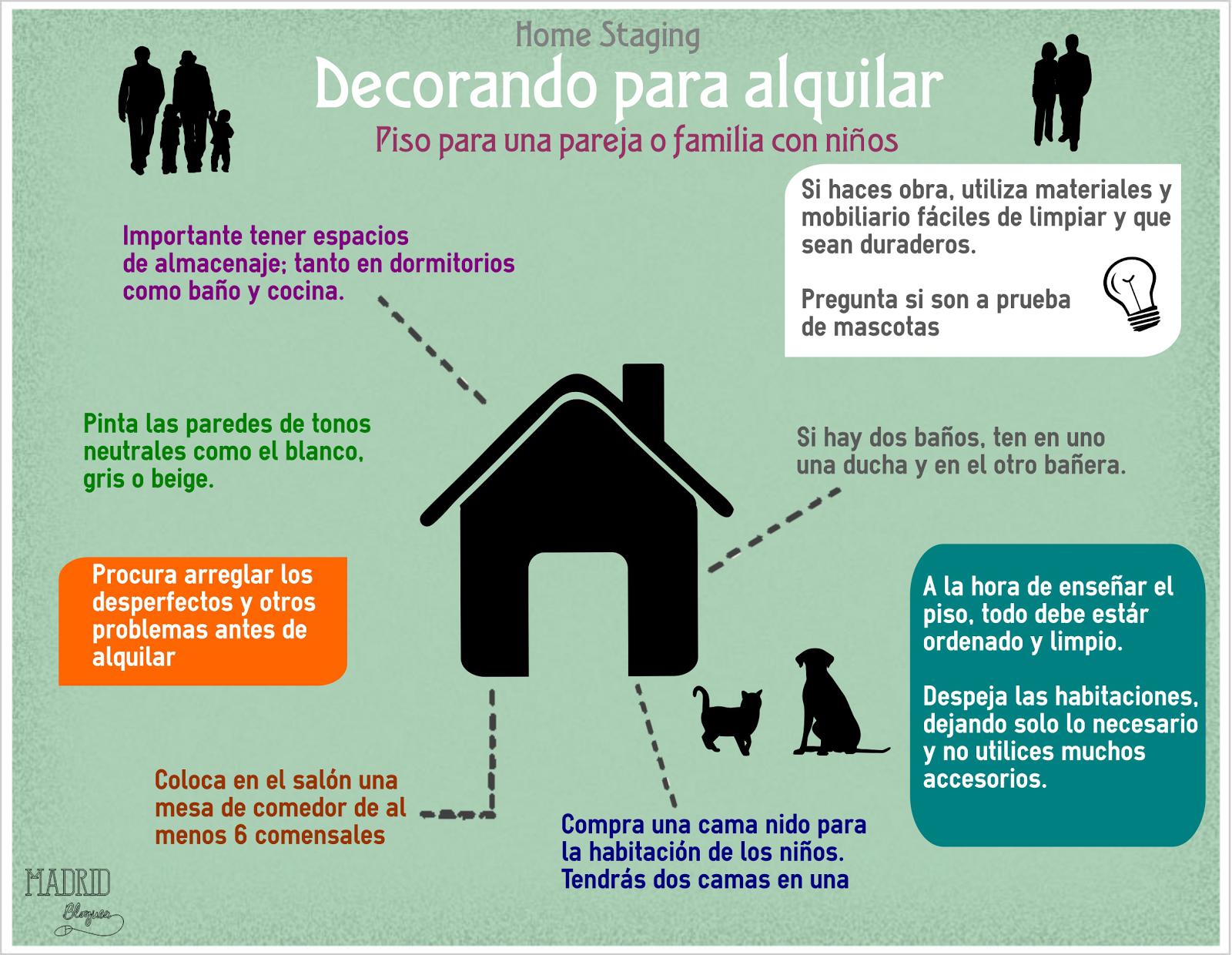 infografia alquiler familias