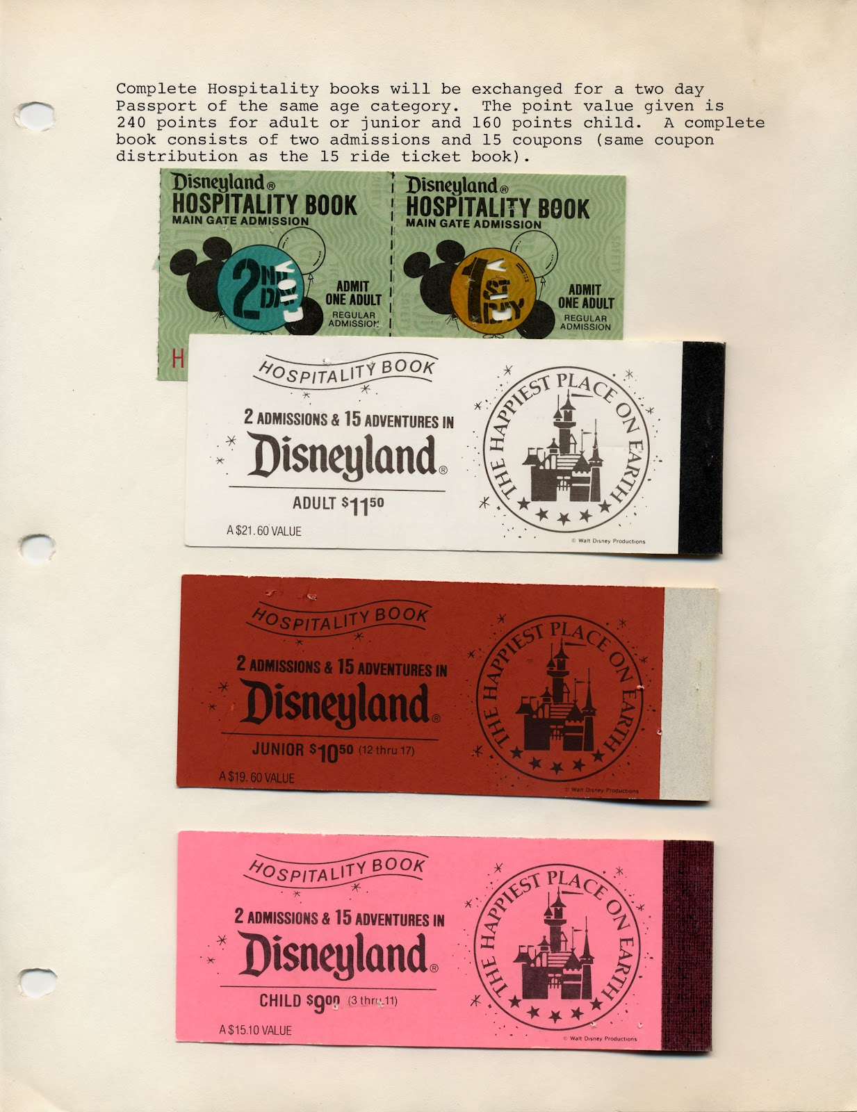 Disneyland Ticket Exchange Policy Part 3 - Complete Book Exchanging ...