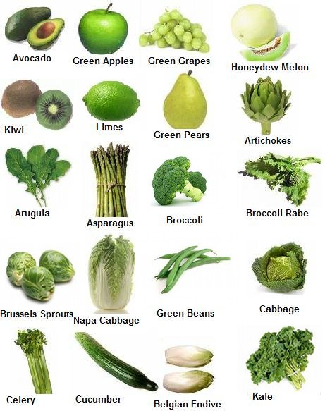 Factsram Blogspot Green Fruits And Vegetables