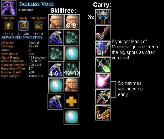 Faceless Void - Darkterror Item Build | Skill Build | Tips ...