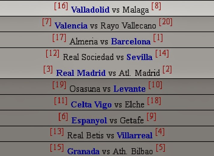 La liga schedule 27 30 september 2013 site soccer by viscara - Spanish league point table ...