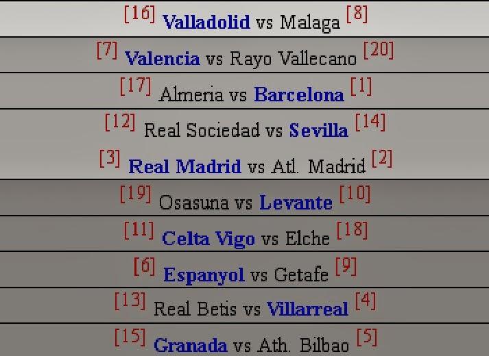 Real Madrid La Liga Schedule