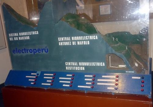 Museo Electricidad - Barranco