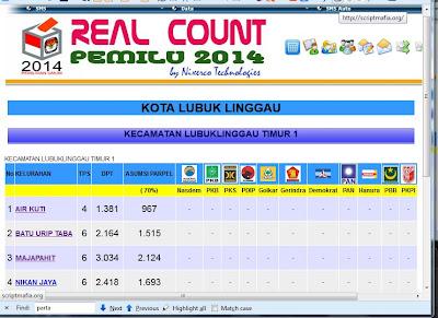 Software Real Count Caleg Pemilu 2014 -www.aswandi.com-