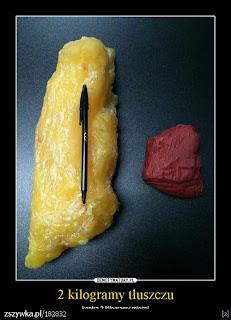 Porównanie 1 kg mięśni i 1 kg tłuszczu