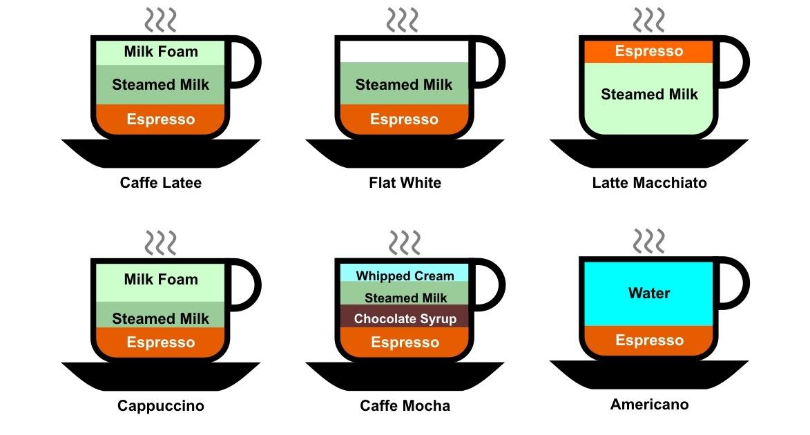 Bartender baristaspirit knowledge coffee ccuart Images