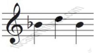 16 Tutorial Aprender a Improvisar Capítulo 8 Ejemplo de intervalo de tercera mayor ascendente y descendente