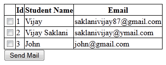 Send email to multiple users selected in gridview