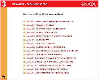 http://www.juntadeandalucia.es/averroes/centros-tic/41009470/helvia/aula/archivos/repositorio/0/199/html/datos/05_rdi/U01/unidad01.htm