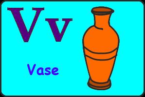 Карточка английской буквы V