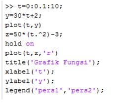 koding matlab