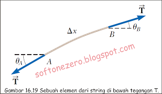 persamaan gelombang linear
