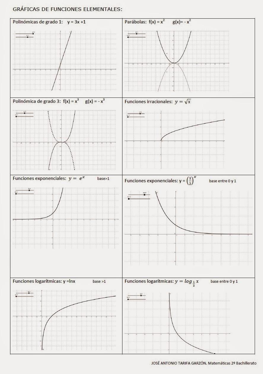 L 205 Mites Y Continuidad De Funciones 2 186 Bachillerato Matem 225 Ticas Sin Complejos