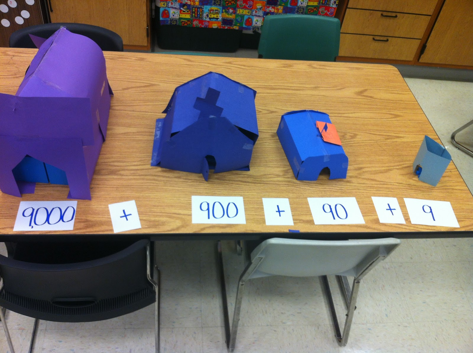 Friday August 10 2012 & Ramblings of a fifth grade teacher...: Place Value and Math Journals