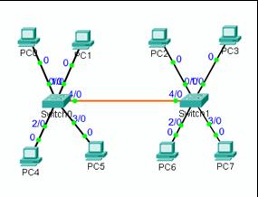 Cara Menghitung Subnet Mask untuk 60 Host