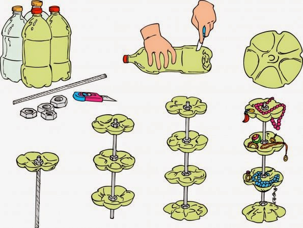 Joyero DIY con botellas de plástico. ¡Nos encanta el reciclaje!