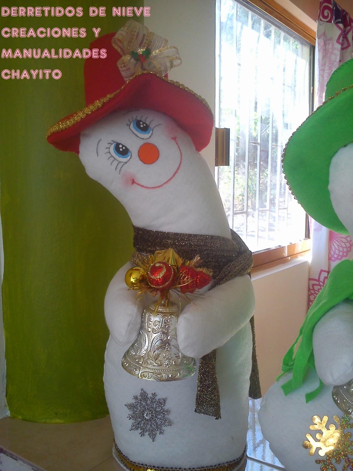 Mu ecos de nieve feliz navidad manualidades y reciclados - Manualidades munecos de navidad ...