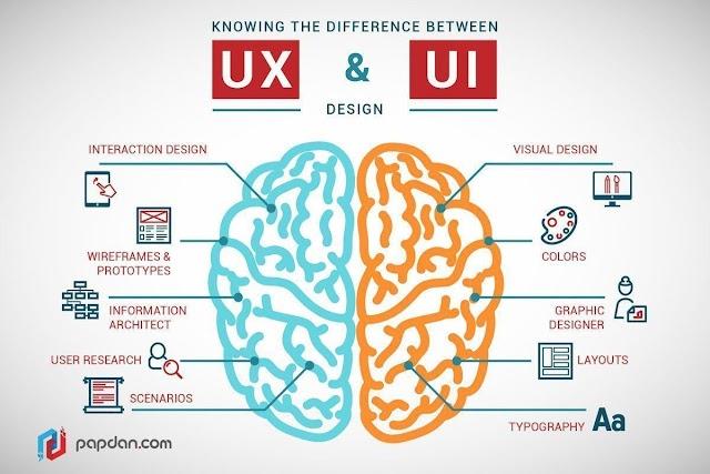 #UX vs #UI design